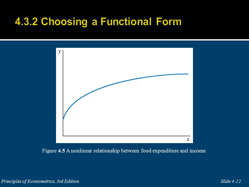 Figure 4.5 A nonlinear relationship between food expenditure and income Slide 4-22 Principles of Econometrics, 3rd Edition