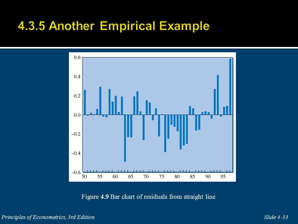 Figure 4.9 Bar chart of residuals from straight line Slide 4-33 Principles of Econometrics, 3rd Edition