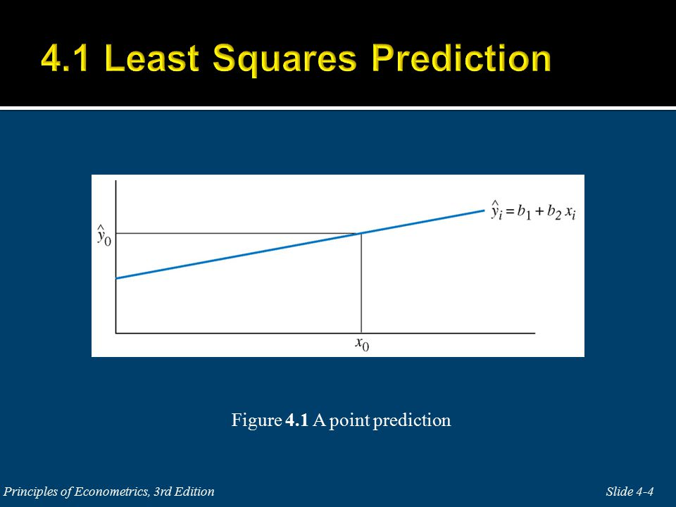 Figure 4.1 A point prediction Slide 4-4 Principles of Econometrics, 3rd Edition