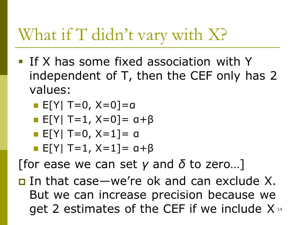 What if T didn't vary with X?  If X has some fixed association with Y independent of T, then the CEF only has 2 values: E[Y| T=0, X=0]=α E[Y| T=1, X=