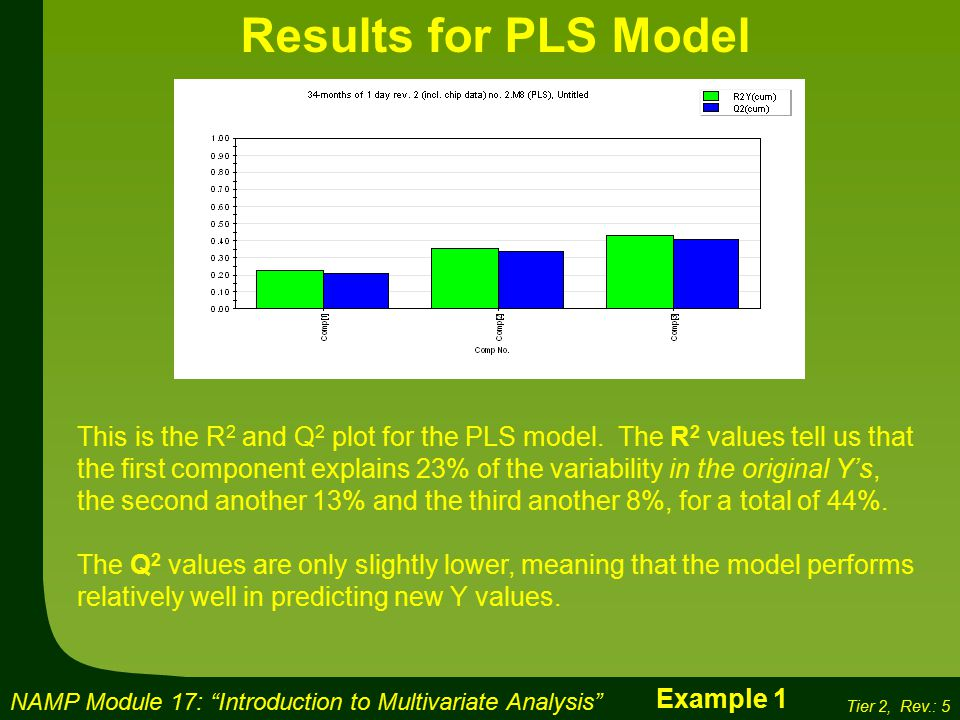 NAMP Module 17: Introduction to Multivariate Analysis Tier 2, Rev.: 5 Results for PLS Model This is the R 2 and Q 2 plot for the PLS model.