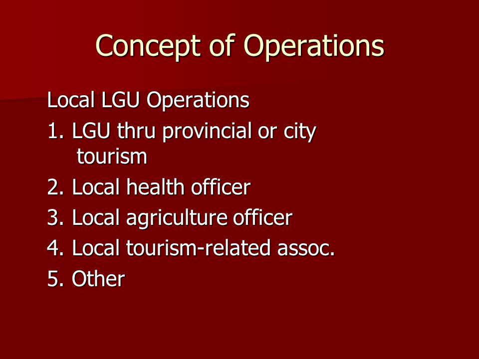Concept of Operations Local LGU Operations 1. LGU thru provincial or city tourism 2.
