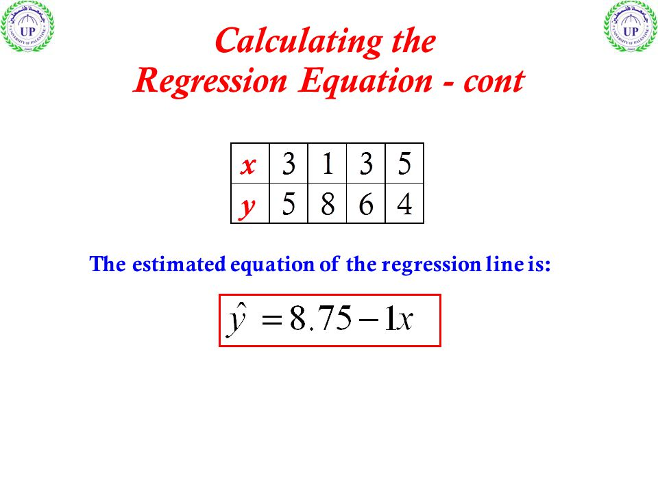 Calculating the Regression Equation - cont The estimated equation of the regression line is: