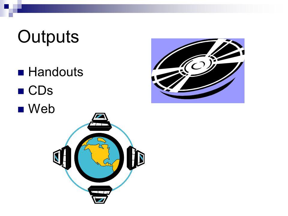 Outputs Handouts CDs Web