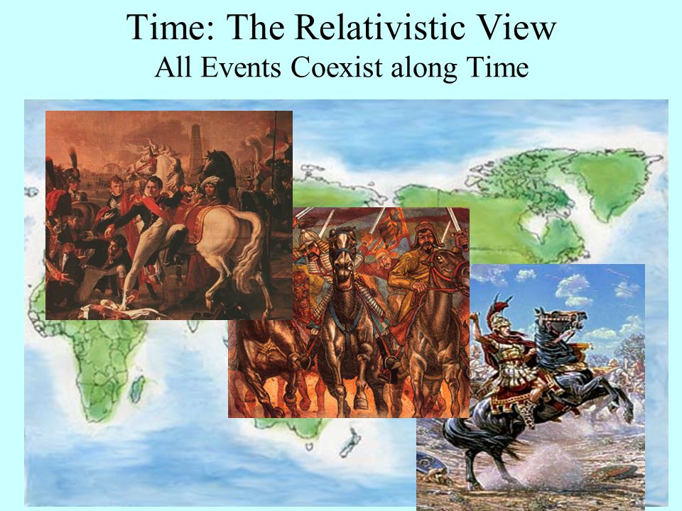 Time: The Relativistic View All Events Coexist along Time