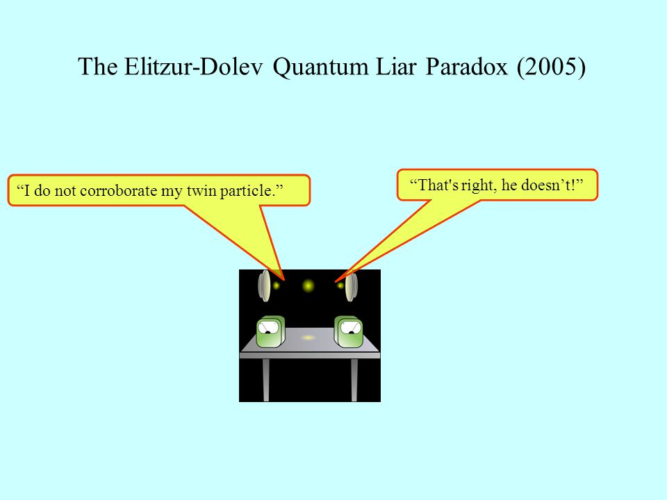 The Elitzur-Dolev Quantum Liar Paradox (2005) I do not corroborate my twin particle. That s right, he doesn't!