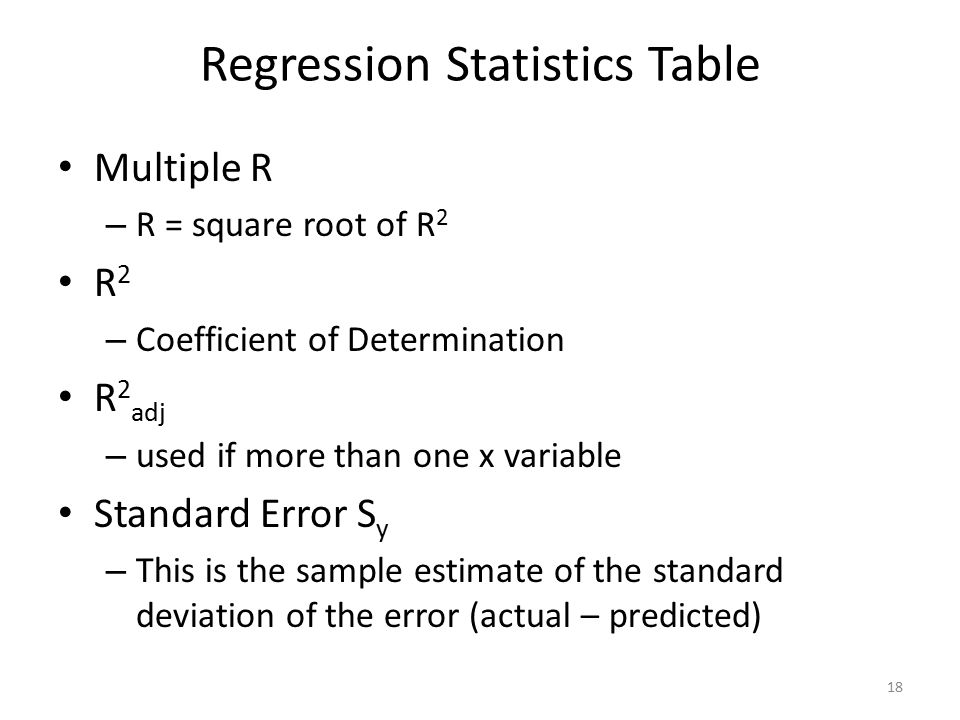 Regression Statistics Table 18 Multiple R – R = square root of R 2 R 2 – Coefficient of Determination R 2 adj – used if more than one x variable Stand