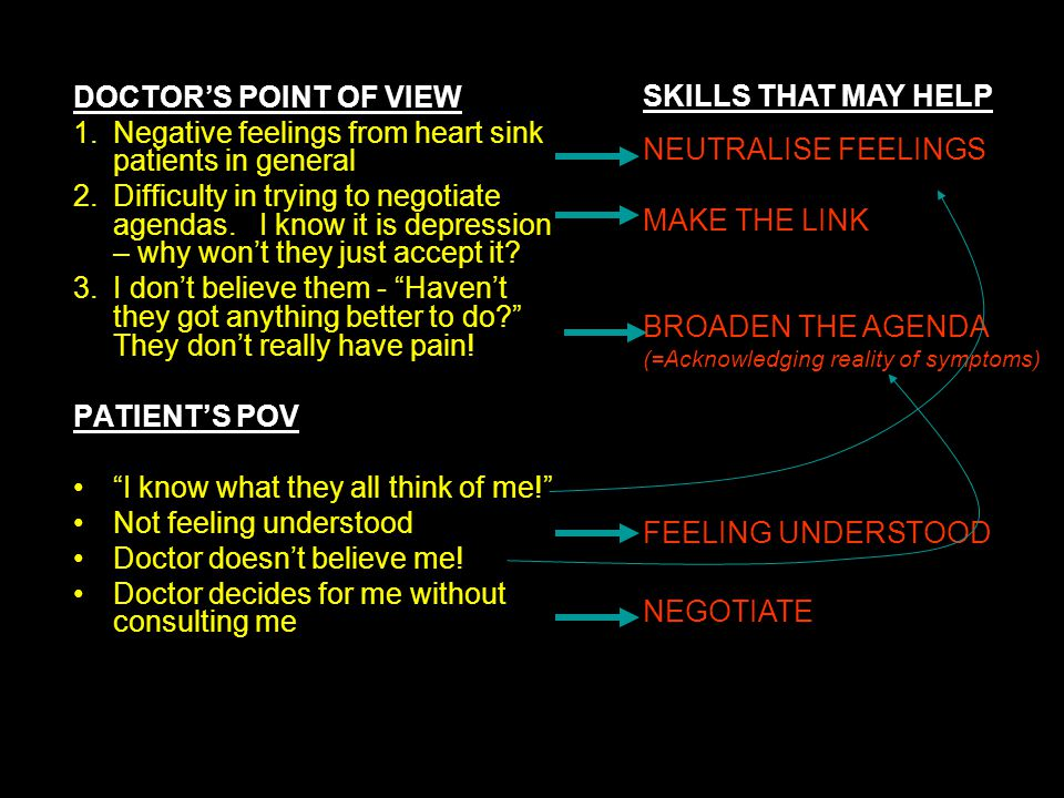 DOCTOR'S POINT OF VIEW 1.Negative feelings from heart sink patients in general 2.Difficulty in trying to negotiate agendas.
