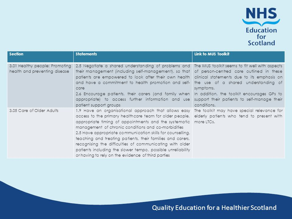 Quality Education for a Healthier Scotland SectionStatementsLink to MUS Toolkit 3.01 Healthy people: Promoting health and preventing disease 2.5 Negotiate a shared understanding of problems and their management (including self-management), so that patients are empowered to look after their own health and have a commitment to health promotion and self- care 2.6 Encourage patients, their carers (and family when appropriate) to access further information and use patient support groups The MUS toolkit seems to fit well with aspects of person-centred care outlined in these clinical statements due to its emphasis on the use of a shared understanding of symptoms.