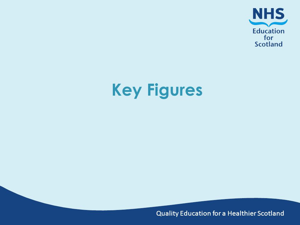 Quality Education for a Healthier Scotland Key Figures