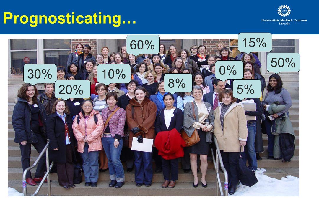 Prognosticating… 0% 15% 10%30% 50% 20% 5% 60% 8%