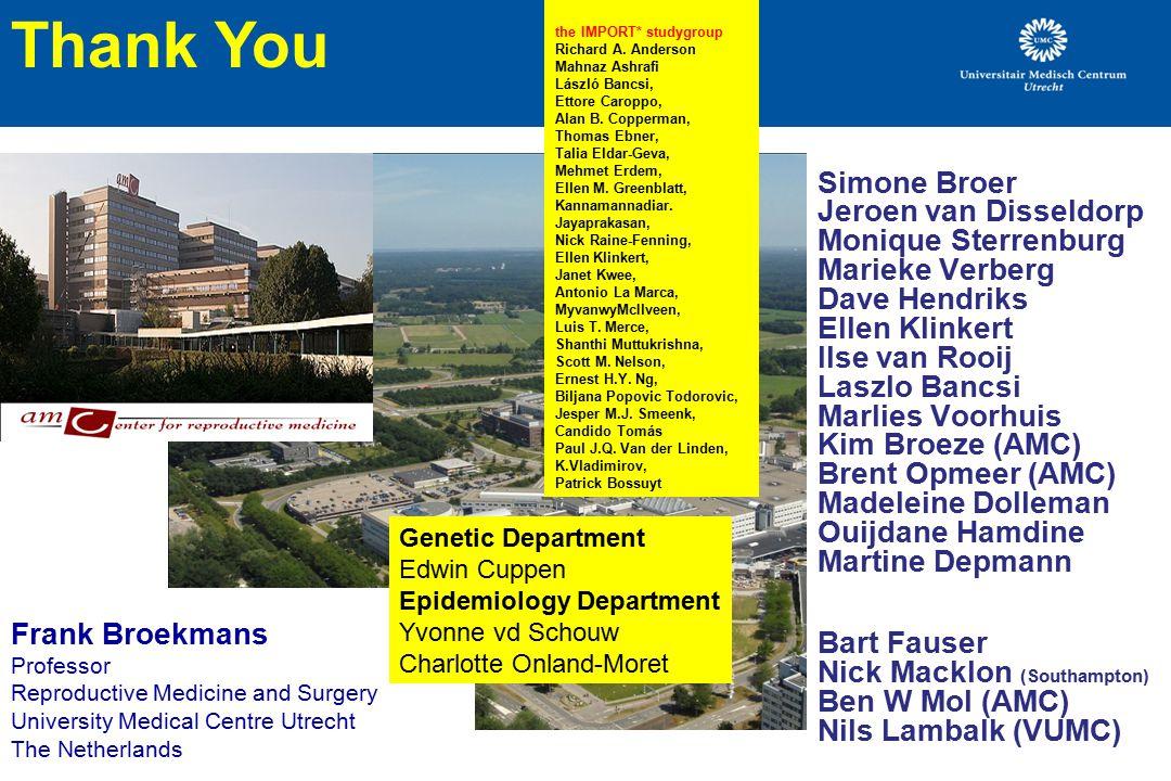 Frank Broekmans Professor Reproductive Medicine and Surgery University Medical Centre Utrecht The Netherlands Simone Broer Jeroen van Disseldorp Moniq
