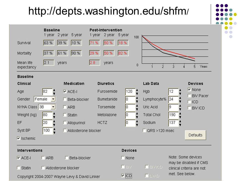 http://depts.washington.edu/shfm /