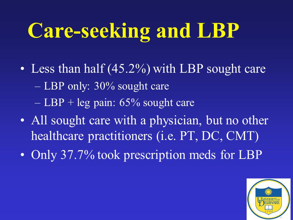 Less than half (45.2%) with LBP sought care –LBP only: 30% sought care –LBP + leg pain: 65% sought care All sought care with a physician, but no other healthcare practitioners (i.e.