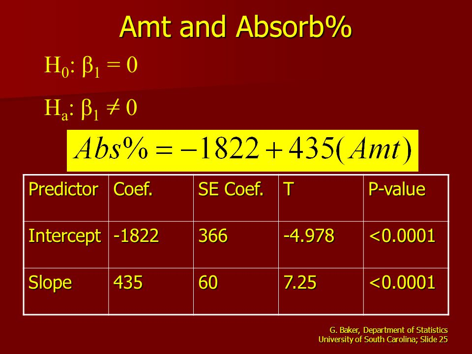 G. Baker, Department of Statistics University of South Carolina; Slide 25 Amt and Absorb% PredictorCoef. SE Coef. TP-value Intercept-1822366-4.978<0.0