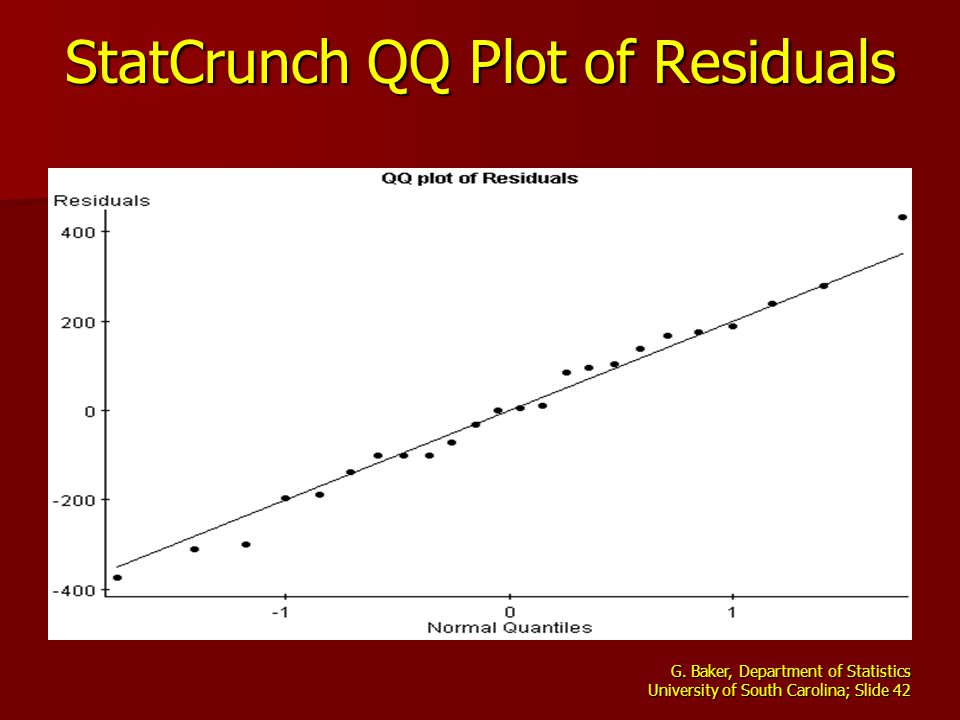 G. Baker, Department of Statistics University of South Carolina; Slide 42 StatCrunch QQ Plot of Residuals