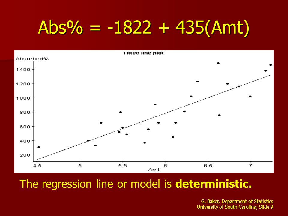 G. Baker, Department of Statistics University of South Carolina; Slide 9 Abs% = -1822 + 435(Amt) The regression line or model is deterministic.