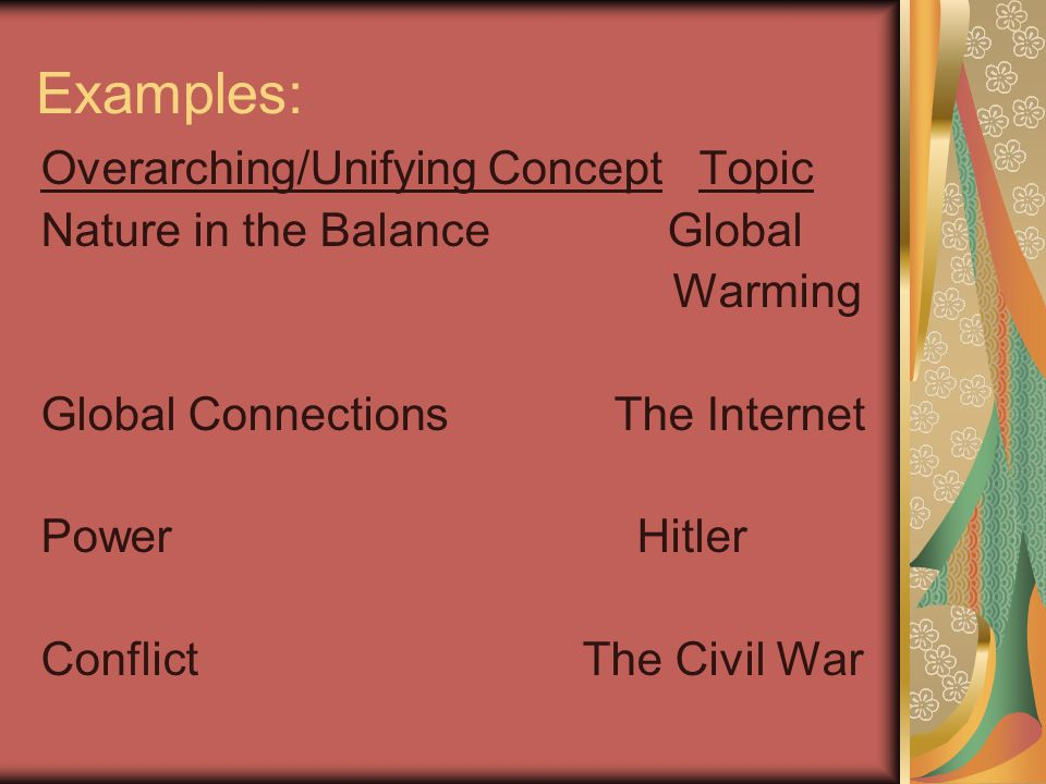 Examples: Overarching/Unifying Concept Topic Nature in the Balance Global Warming Global Connections The Internet Power Hitler Conflict The Civil War