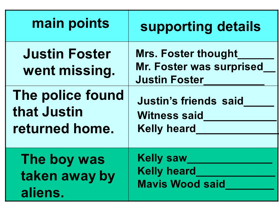 main points supporting details Justin Foster went missing. The police found that Justin returned home. The boy was taken away by aliens. Mrs. Foster t
