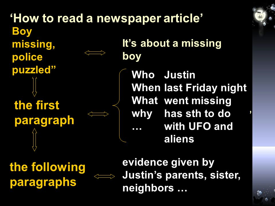 title the first paragraph ( to give a general idea about the news ) the following paragraphs 'How to read a newspaper article' ( to tell readers who when where what why how ) ( to give detailed but less important information ) Boy missing, police puzzled It's about a missing boy Who When What why … Justin last Friday night went missing has sth to do with UFO and aliens evidence given by Justin's parents, sister, neighbors …