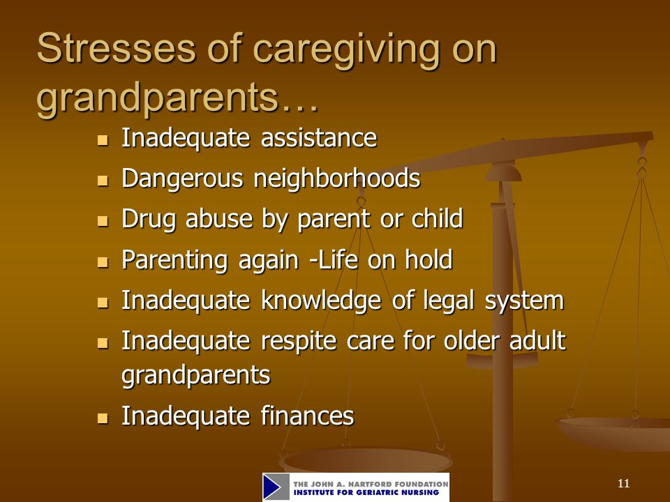 11 Stresses of caregiving on grandparents… Inadequate assistance Inadequate assistance Dangerous neighborhoods Dangerous neighborhoods Drug abuse by p