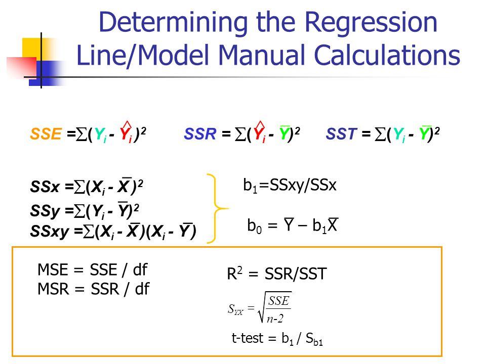 Determining the Regression Line/Model Manual Calculations SST =  (Y i - Y) 2 SSE =  (Y i - Y i ) 2 SSR =  (Y i - Y) 2 __ SSx =  (X i - X ) 2 _ SSy
