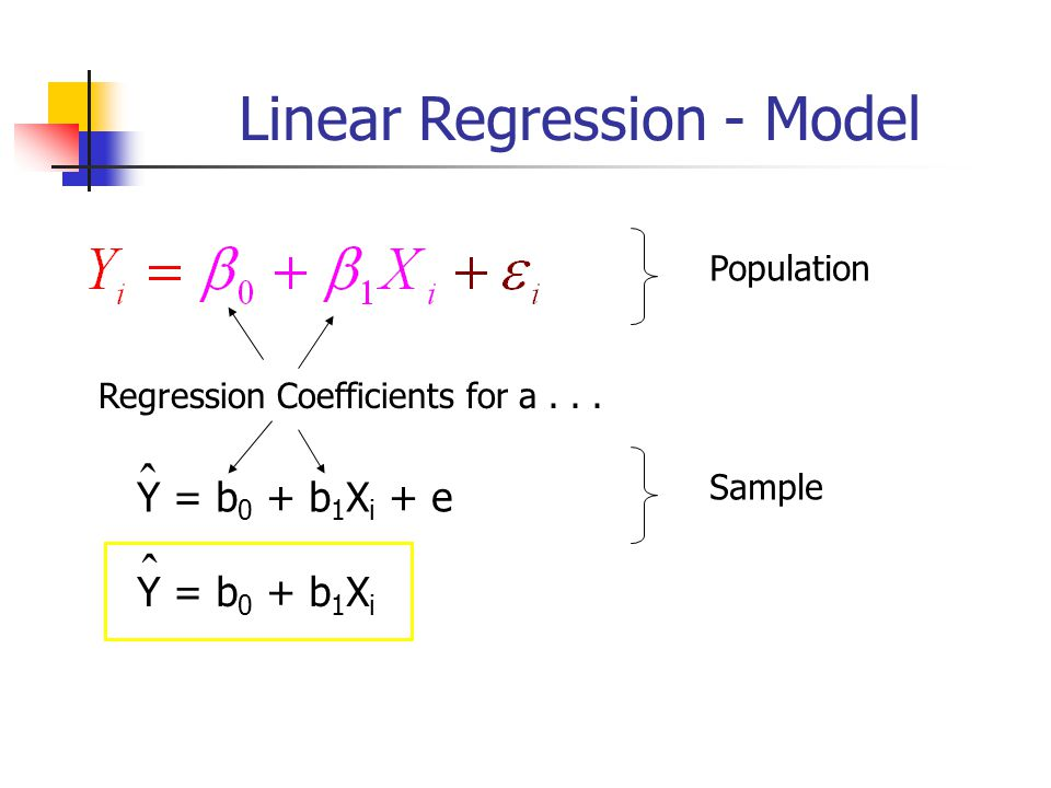 Linear Regression - Model Regression Coefficients for a... Population Sample ˆ Y = b 0 + b 1 X i + e Y = b 0 + b 1 X i ˆ