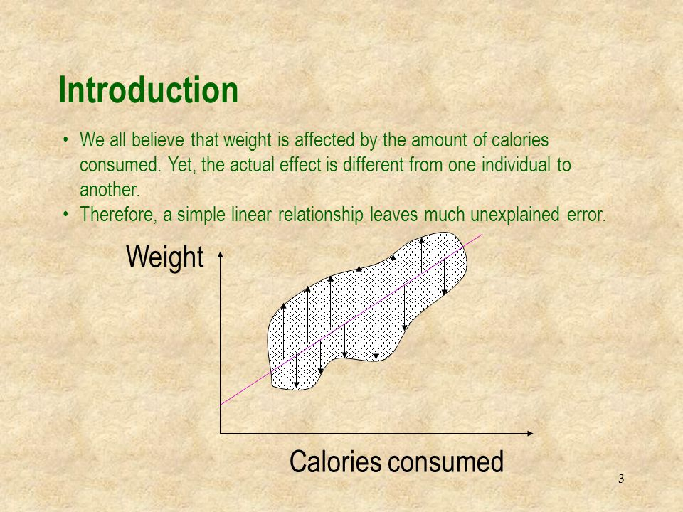 4 Weight Calories consumed Introduction Click to to continue In an attempt to reduce the unexplained errors, we'll add a second explanatory (independent) variable