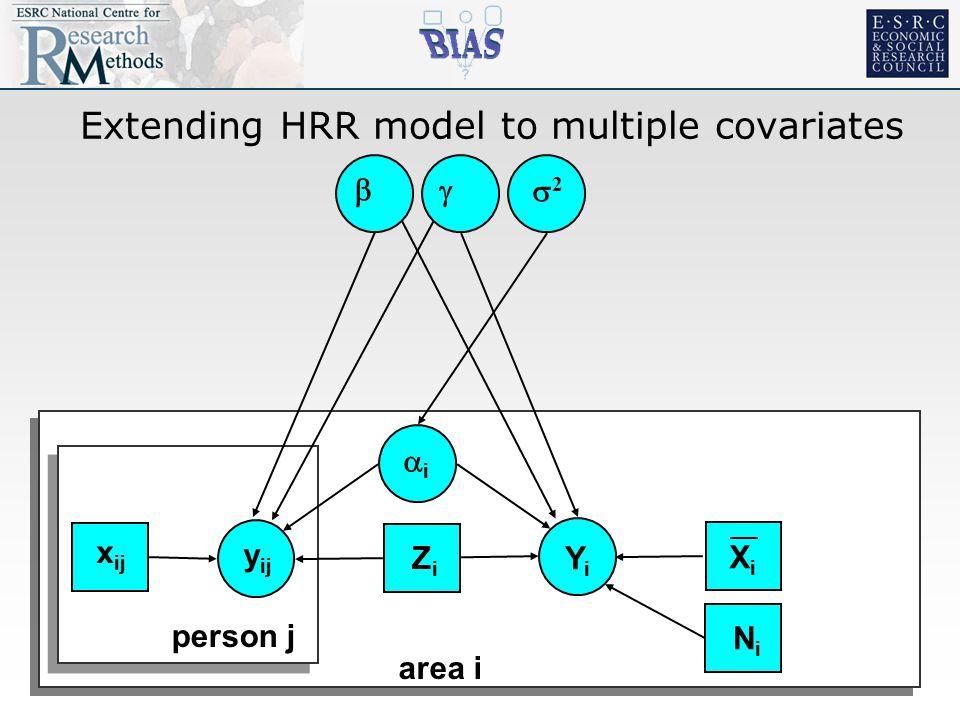 Extending HRR model to multiple covariates 22 ii area i person j YiYi XiXi NiNi y ij ZiZi x ij  