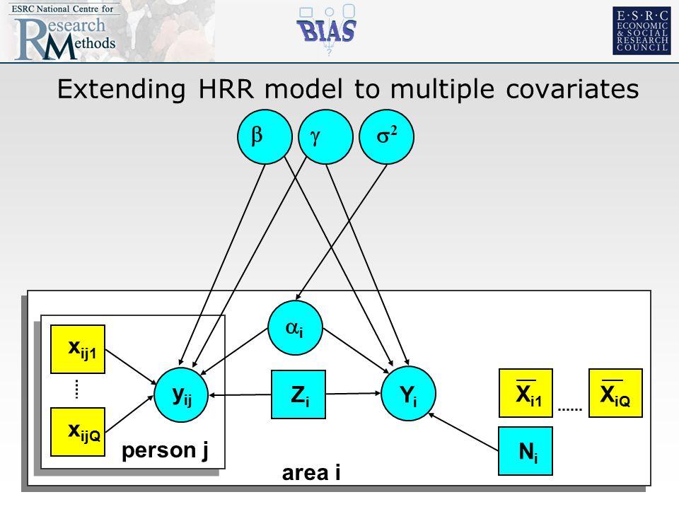 Extending HRR model to multiple covariates 22 ii area i person j x ijQ YiYi X i1 NiNi y ij ZiZi x ij1 X iQ  