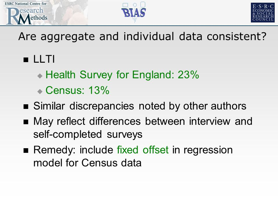 LLTI  Health Survey for England: 23%  Census: 13% Similar discrepancies noted by other authors May reflect differences between interview and self-completed surveys Remedy: include fixed offset in regression model for Census data