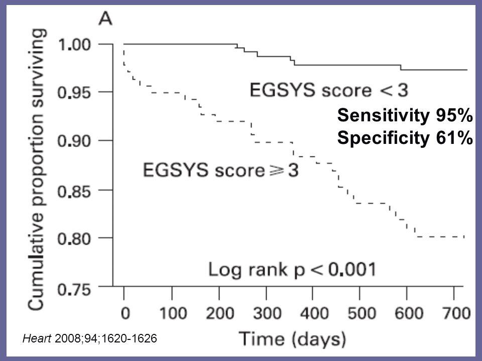 Sensitivity 95% Specificity 61% Heart 2008;94;1620-1626