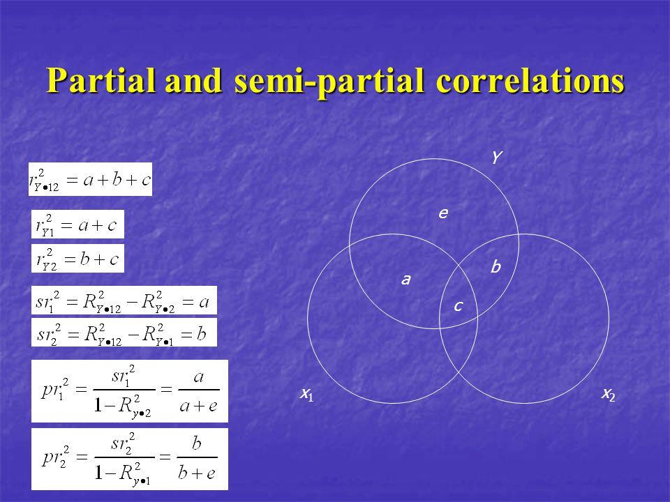 Partial and semi-partial correlations a b c e Y x1x1 x2x2
