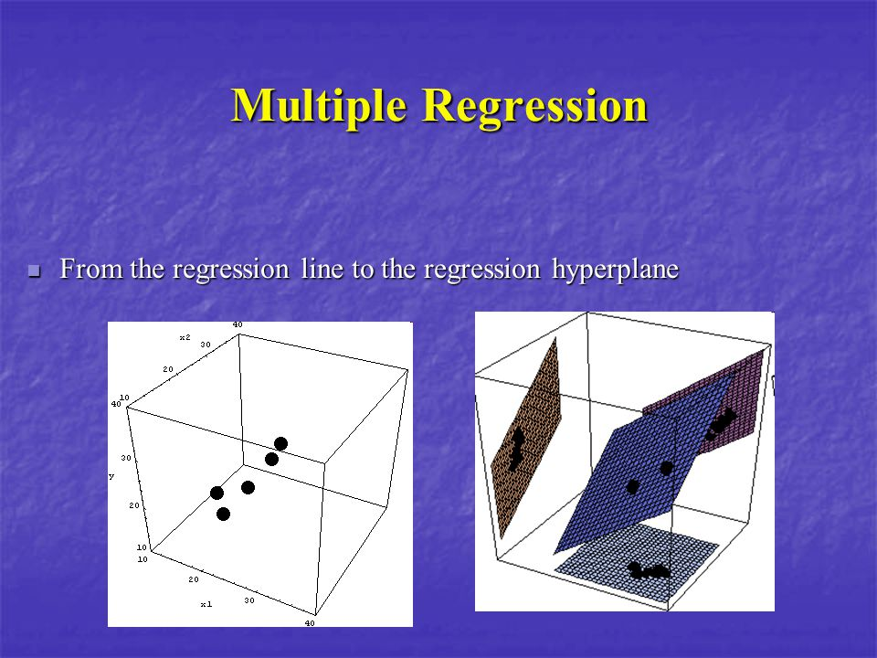 Multiple Regression From the regression line to the regression hyperplane From the regression line to the regression hyperplane