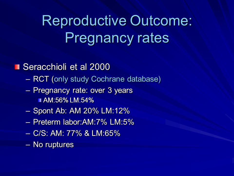 Reproductive Outcome: Pregnancy rates Seracchioli et al 2000 –RCT (only study Cochrane database) –Pregnancy rate: over 3 years AM:56% LM:54% –Spont Ab