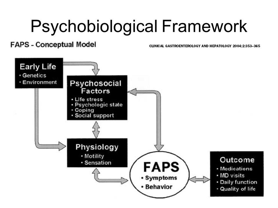 Psychobiological Framework