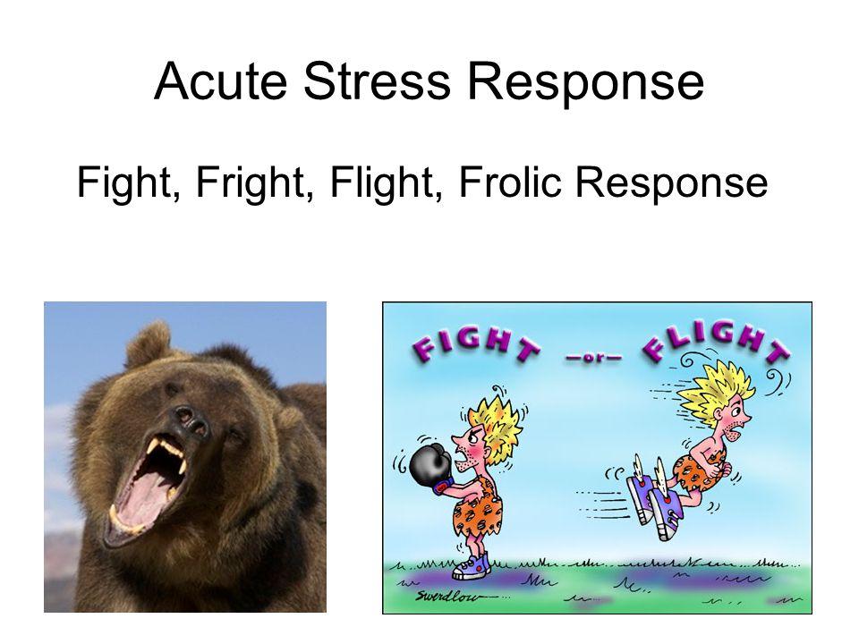 Acute Stress Response Fight, Fright, Flight, Frolic Response