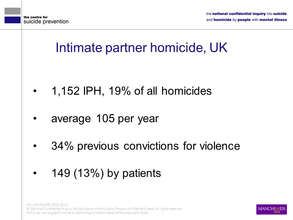 1,152 IPH, 19% of all homicides average 105 per year 34% previous convictions for violence 149 (13%) by patients Intimate partner homicide, UK UK_HOMI
