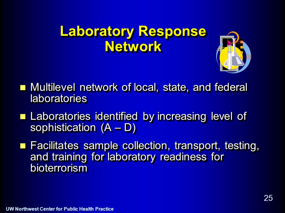 UW Northwest Center for Public Health Practice 25 Laboratory Response Network Multilevel network of local, state, and federal laboratories Multilevel network of local, state, and federal laboratories Laboratories identified by increasing level of sophistication (A – D) Laboratories identified by increasing level of sophistication (A – D) Facilitates sample collection, transport, testing, and training for laboratory readiness for bioterrorism Facilitates sample collection, transport, testing, and training for laboratory readiness for bioterrorism Multilevel network of local, state, and federal laboratories Multilevel network of local, state, and federal laboratories Laboratories identified by increasing level of sophistication (A – D) Laboratories identified by increasing level of sophistication (A – D) Facilitates sample collection, transport, testing, and training for laboratory readiness for bioterrorism Facilitates sample collection, transport, testing, and training for laboratory readiness for bioterrorism