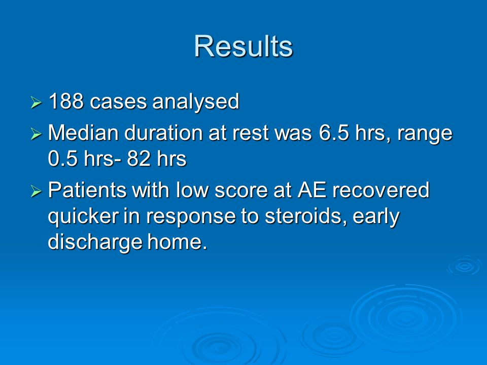 Results  188 cases analysed  Median duration at rest was 6.5 hrs, range 0.5 hrs- 82 hrs  Patients with low score at AE recovered quicker in response to steroids, early discharge home.