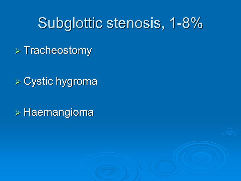 Subglottic stenosis, 1-8%  Tracheostomy  Cystic hygroma  Haemangioma