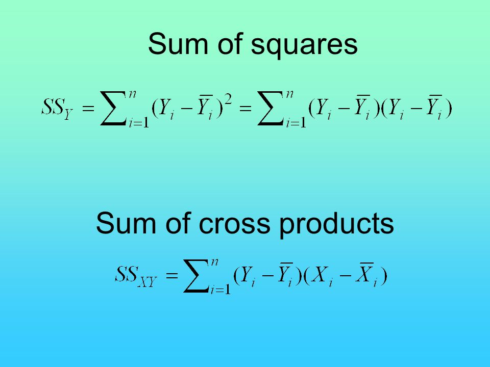 Sum of squares Sum of cross products