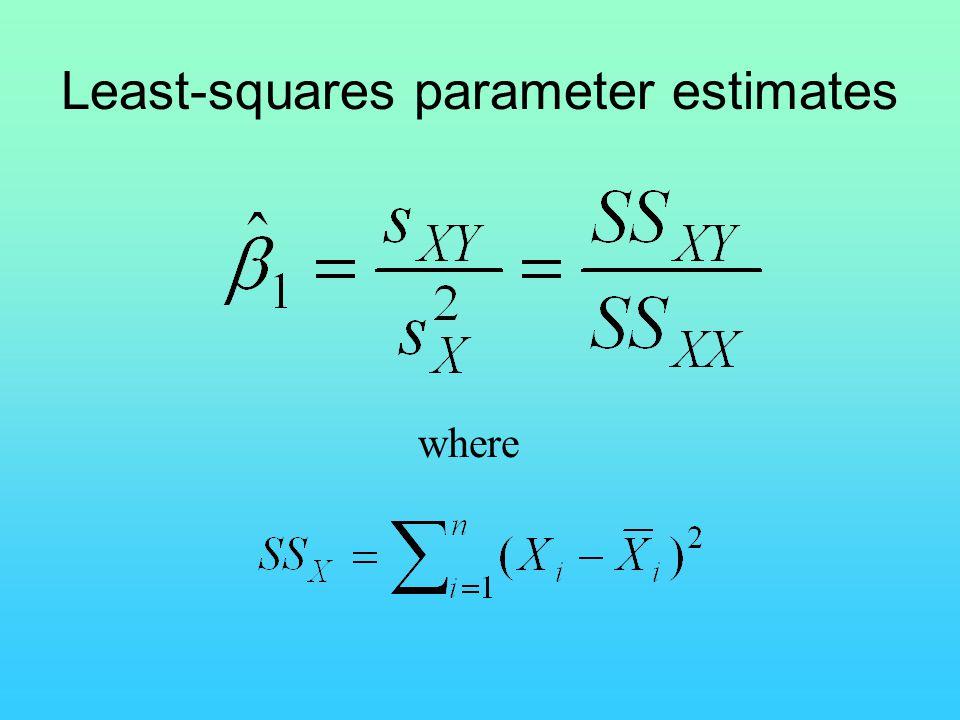 Least-squares parameter estimates where