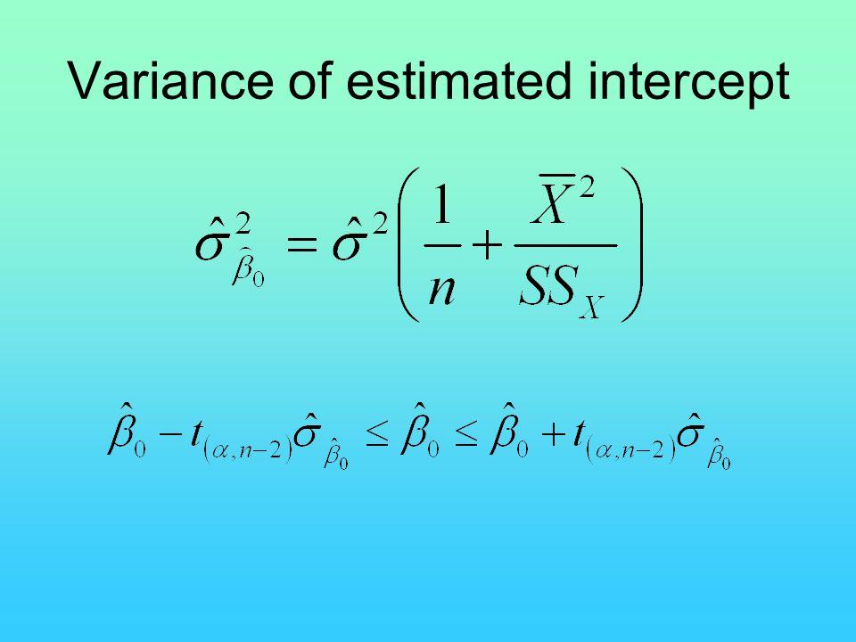 Variance of estimated intercept