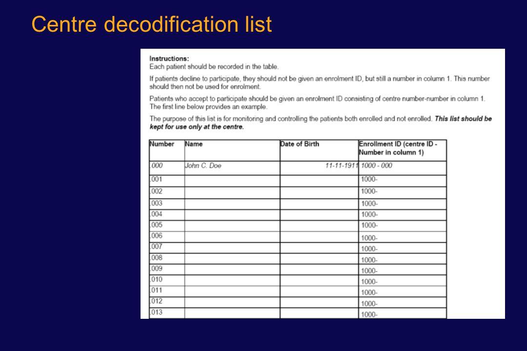 Centre decodification list