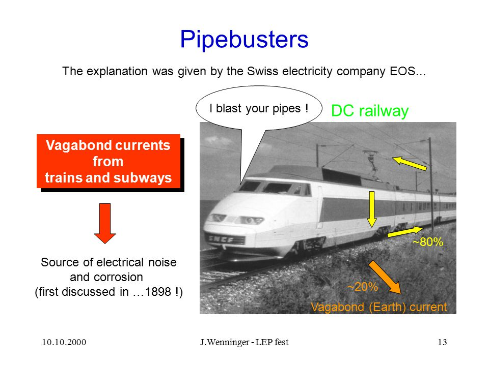 10.10.2000J.Wenninger - LEP fest13 Pipebusters The explanation was given by the Swiss electricity company EOS... Vagabond currents from trains and sub