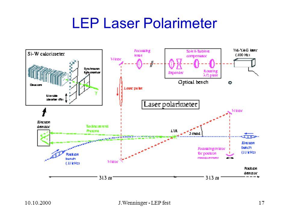 10.10.2000J.Wenninger - LEP fest17 LEP Laser Polarimeter