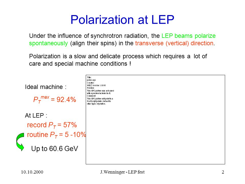 10.10.2000J.Wenninger - LEP fest2 Polarization at LEP Under the influence of synchrotron radiation, the LEP beams polarize spontaneously (align their