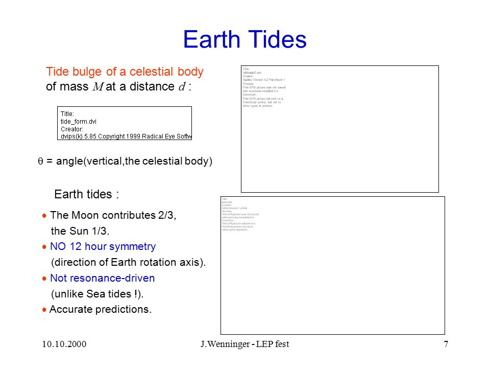10.10.2000J.Wenninger - LEP fest7 Earth Tides Tide bulge of a celestial body of mass M at a distance d :  = angle(vertical,the celestial body) Earth
