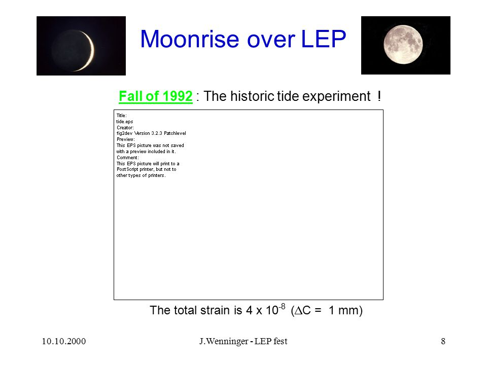 10.10.2000J.Wenninger - LEP fest8 Moonrise over LEP Fall of 1992 : The historic tide experiment !  The total strain is 4 x 10 -8 (  C = 1 mm)